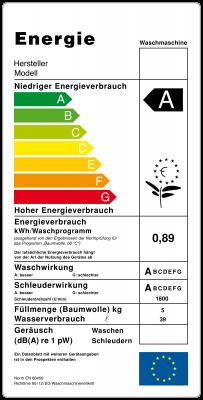 A hűtőszekrény fogyasztása, energiaosztályok